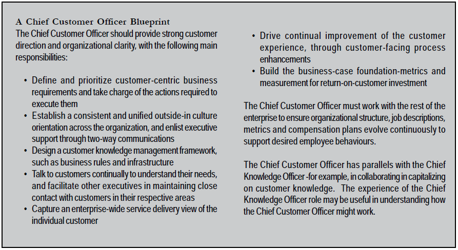 SUSTAINING PROFITABLE CUSTOMER RELATIONSHIPS REQUIRES REAL – Chief Marketing Officer Job Description
